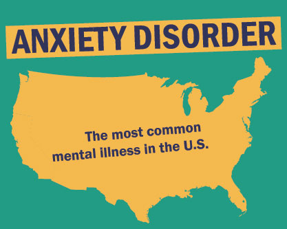Anxiety Disorder the most common mental illness in the US UT